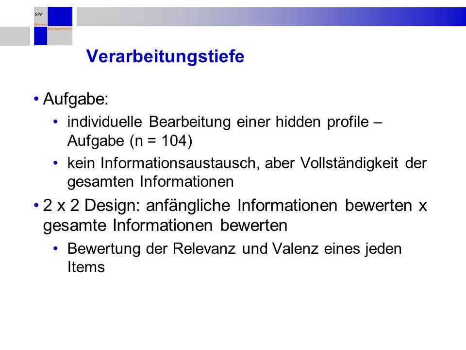 Verarbeitungstiefe Aufgabe: individuelle Bearbeitung einer hidden profile – Aufgabe (n = 104) kein Informationsaustausch, aber Vollständigkeit der gesamten Informationen 2 x 2 Design: anfängliche Informationen bewerten x gesamte Informationen bewerten Bewertung der Relevanz und Valenz eines jeden Items