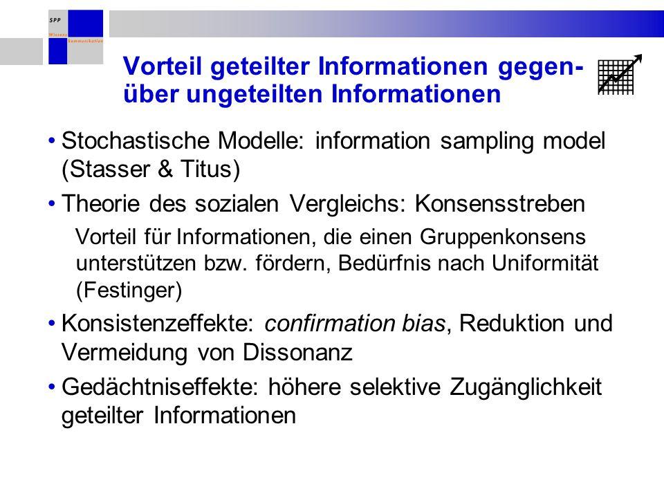 Vorteil geteilter Informationen gegen- über ungeteilten Informationen Stochastische Modelle: information sampling model (Stasser & Titus) Theorie des sozialen Vergleichs: Konsensstreben Vorteil für Informationen, die einen Gruppenkonsens unterstützen bzw.