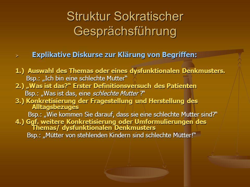 Struktur Sokratischer Gesprächsführung  Explikative Diskurse zur Klärung von Begriffen: 1.) Auswahl des Themas oder eines dysfunktionalen Denkmusters