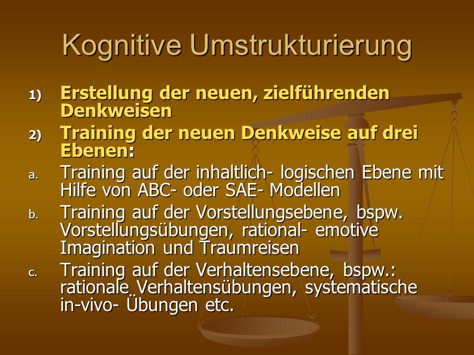 Kognitive Umstrukturierung 1) Erstellung der neuen, zielführenden Denkweisen 2) Training der neuen Denkweise auf drei Ebenen: a. Training auf der inha