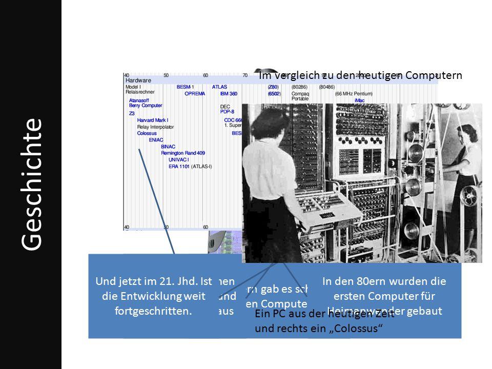 Geschichte Die Geschichte des Computers In den 50ern gab es schon die ersten Computer In den 80ern wurden die ersten Computer für Heimanwender gebaut