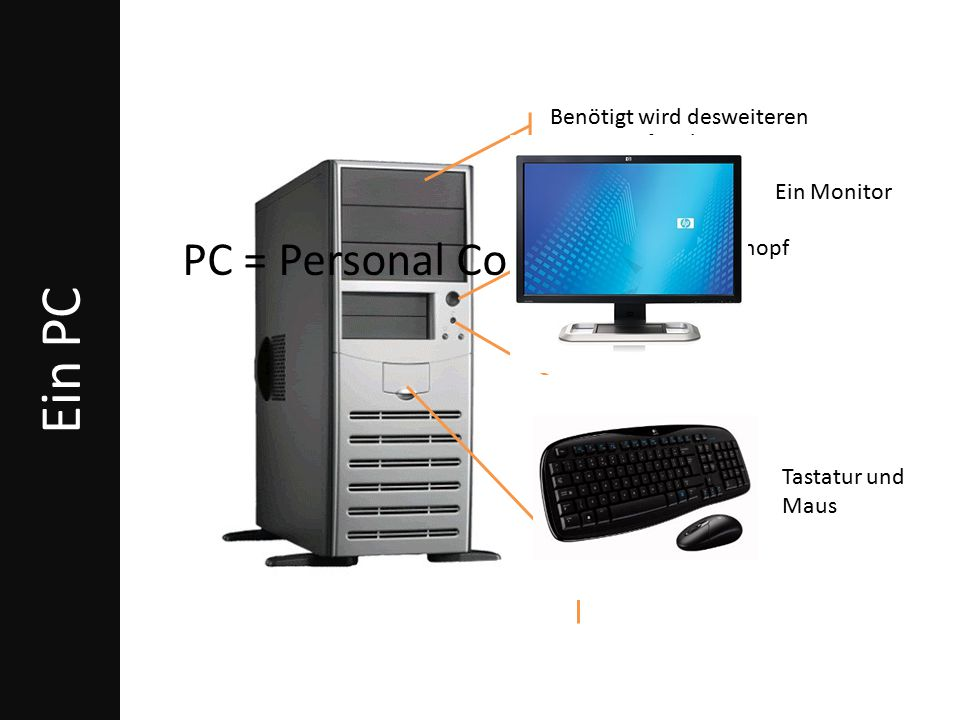 Bestandteile Aus was besteht ein Computer.