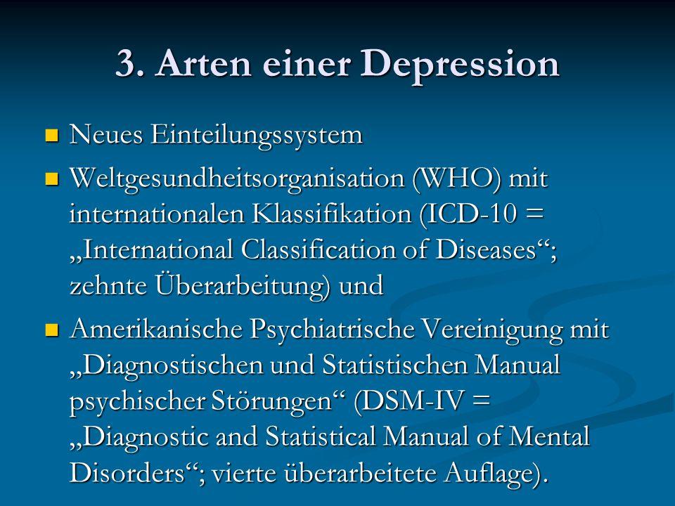 3. Arten einer Depression Neues Einteilungssystem Neues Einteilungssystem Weltgesundheitsorganisation (WHO) mit internationalen Klassifikation (ICD-10