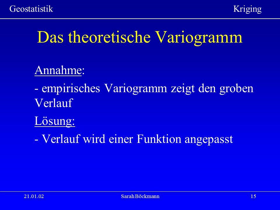 Geostatistik Kriging 21.01.02Sarah Böckmann15 Das theoretische Variogramm Annahme: - empirisches Variogramm zeigt den groben Verlauf Lösung: - Verlauf