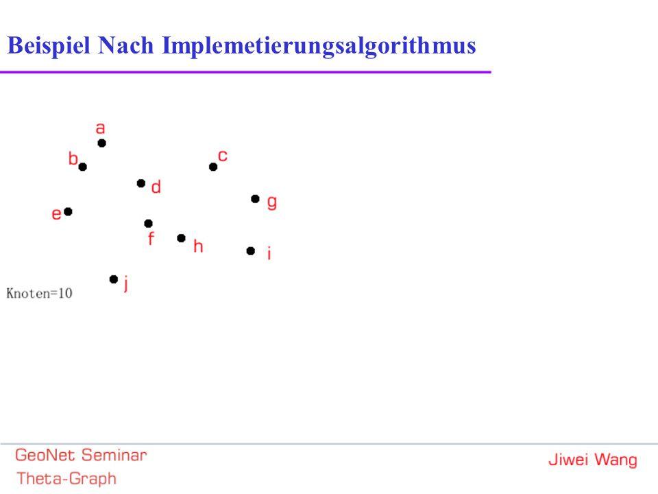 Beispiel Nach Implemetierungsalgorithmus