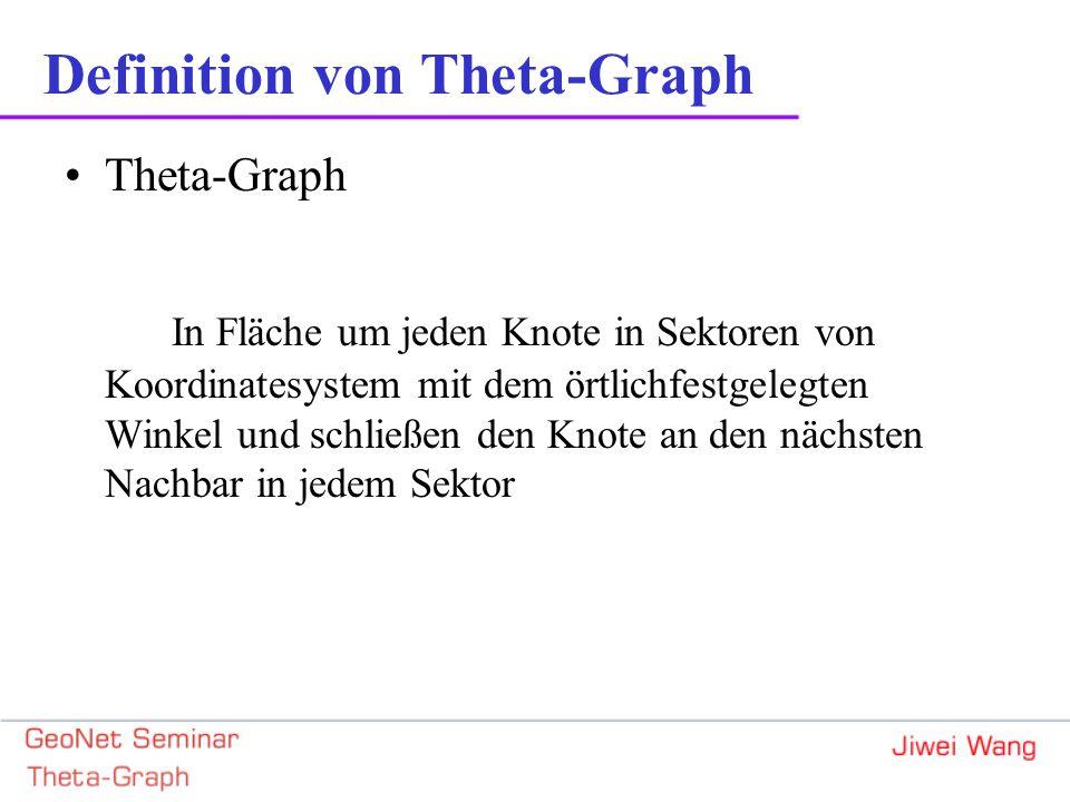 Definition von Theta-Graph Theta-Graph In Fläche um jeden Knote in Sektoren von Koordinatesystem mit dem örtlichfestgelegten Winkel und schließen den Knote an den nächsten Nachbar in jedem Sektor