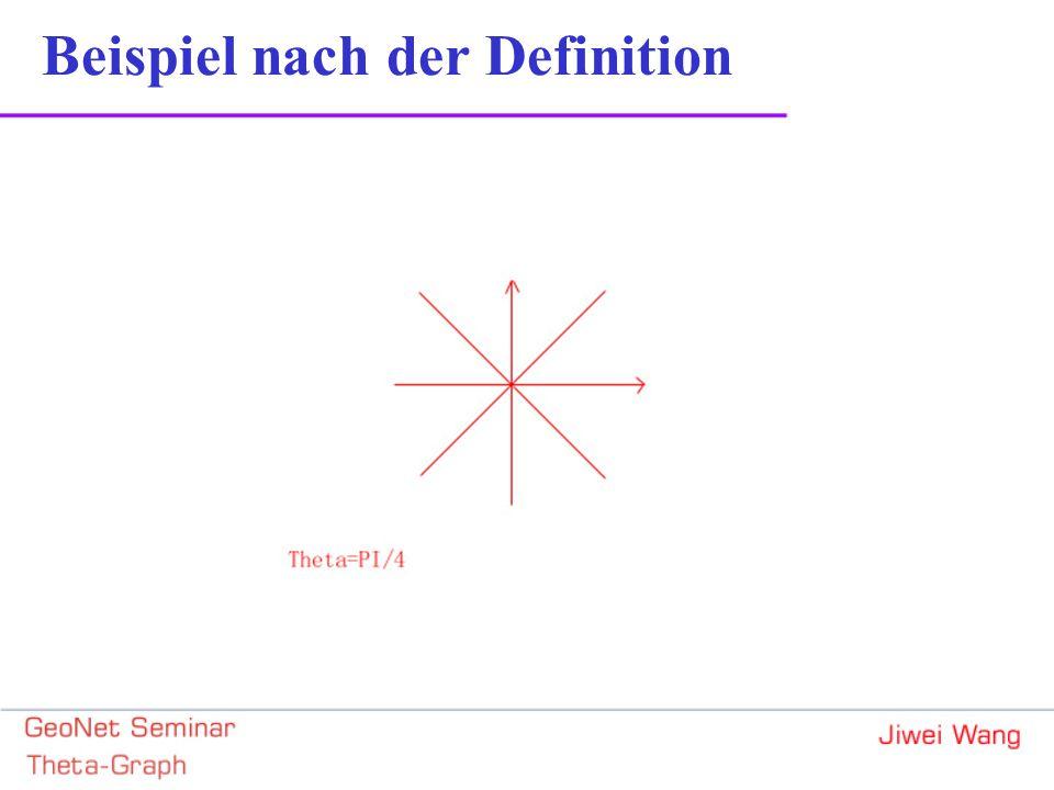 Beispiel Nach Implemetierungsalgorithmus = {e,b,a,j,d,f,h,c,i,g} = {a,c,b,d,g,e,f,h,i,j} = {i,g,h,j,c,f,d,e,b,a} KnotenKanten(Typ 1) g c f d e (b) (a)bc,dc,ed,fc