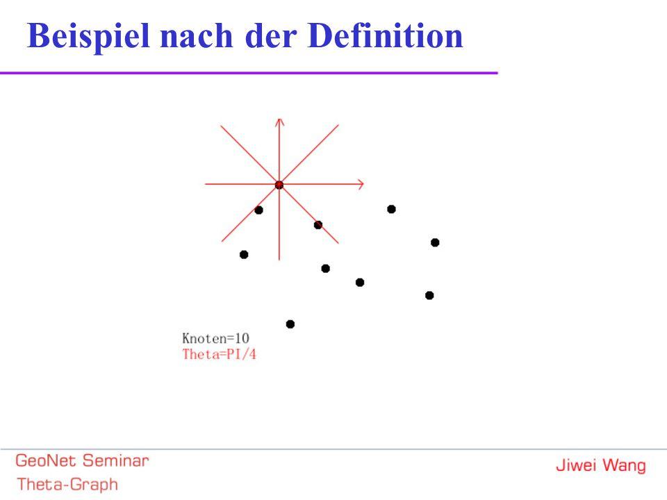 Definition des Spanners Difintion p,q= zwei beliebige konten in graph G d(p,q)=euklidische distanz G(p,q)=länge eines kürzesten wegs in graph G Spanner Spanner ist ein Subgraph von G und im Spanner ist der Maximalwert des Verhältnisse G(p,q) / d(p,q) in konstantem Rahmen.
