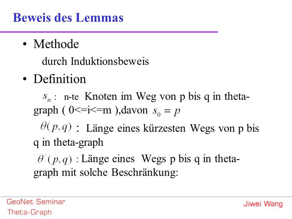 Beweis des Lemmas Methode durch Induktionsbeweis Definition : n-te Knoten im Weg von p bis q in theta- graph ( 0<=i<=m ),davon : Länge eines kürzesten Wegs von p bis q in theta-graph : Länge eines Wegs p bis q in theta- graph mit solche Beschränkung: