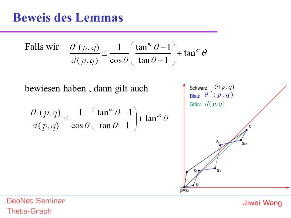 Falls wir bewiesen haben, dann gilt auch Beweis des Lemmas