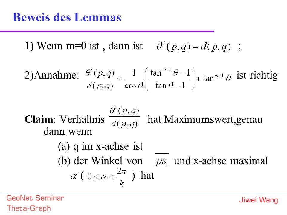 1) Wenn m=0 ist, dann ist ; 2)Annahme: ist richtig Claim: Verhältnis hat Maximumswert,genau dann wenn (a) q im x-achse ist (b) der Winkel von und x-achse maximal ( ) hat Beweis des Lemmas