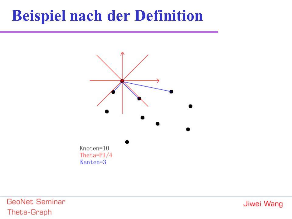 Theta-Graph ist Spanner Definiton : L änge eines kürzesten Wegs von p bis q in theta-graph m: die Anzahl von Knoten in d(p,q) : euklidische distanz Lemma Wenn es ein kürzesten Weg von p bis q in Theta-graph, (k ist eine Ganzzahl und k > 8 ) gibt, und der Weg fährt über m Knoten durch,dann