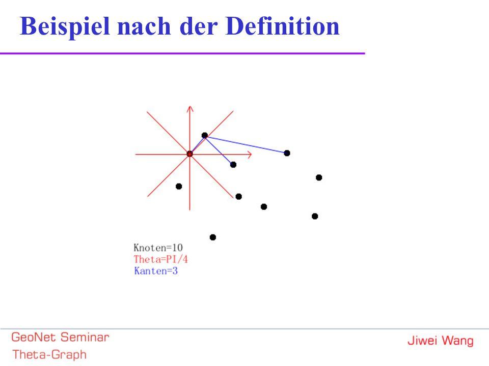 Ordnung : Implemetierungsalgorithmus von Theta-Graph