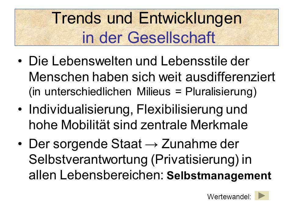 Trends und Entwicklungen in der Gesellschaft Die Lebenswelten und Lebensstile der Menschen haben sich weit ausdifferenziert (in unterschiedlichen Mili