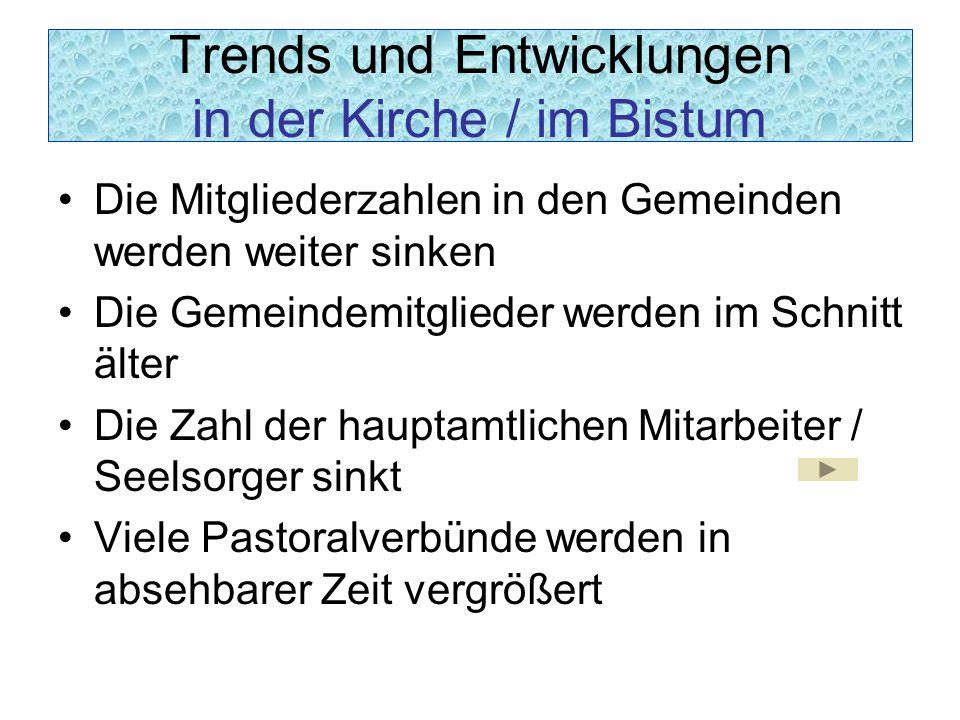 Trends und Entwicklungen in der Kirche / im Bistum Die Mitgliederzahlen in den Gemeinden werden weiter sinken Die Gemeindemitglieder werden im Schnitt