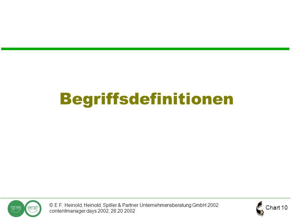 Chart 10 © E.F. Heinold, Heinold, Spiller & Partner Unternehmensberatung GmbH 2002 contentmanager.days 2002, 28.20.2002 Begriffsdefinitionen