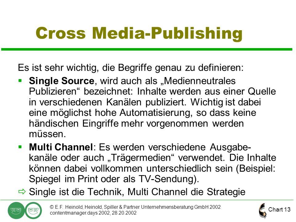 Chart 13 © E.F. Heinold, Heinold, Spiller & Partner Unternehmensberatung GmbH 2002 contentmanager.days 2002, 28.20.2002 Cross Media-Publishing Es ist