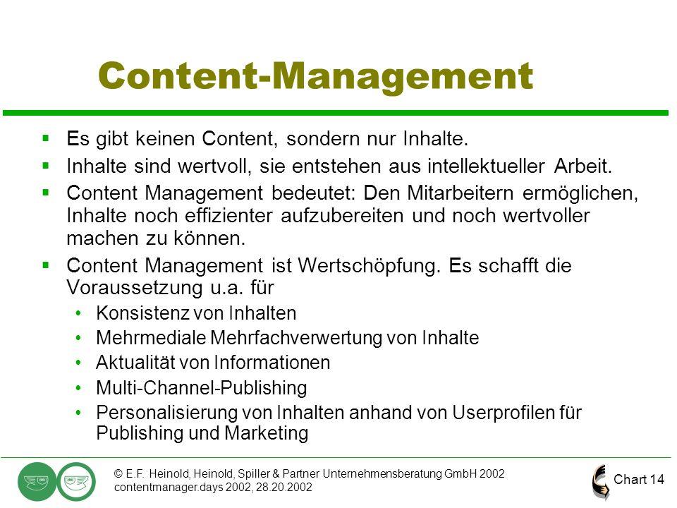 Chart 14 © E.F. Heinold, Heinold, Spiller & Partner Unternehmensberatung GmbH 2002 contentmanager.days 2002, 28.20.2002 Content-Management  Es gibt k