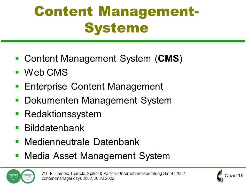 Chart 15 © E.F. Heinold, Heinold, Spiller & Partner Unternehmensberatung GmbH 2002 contentmanager.days 2002, 28.20.2002 Content Management- Systeme 
