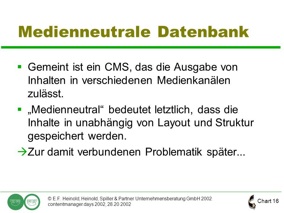 Chart 16 © E.F. Heinold, Heinold, Spiller & Partner Unternehmensberatung GmbH 2002 contentmanager.days 2002, 28.20.2002 Medienneutrale Datenbank  Gem