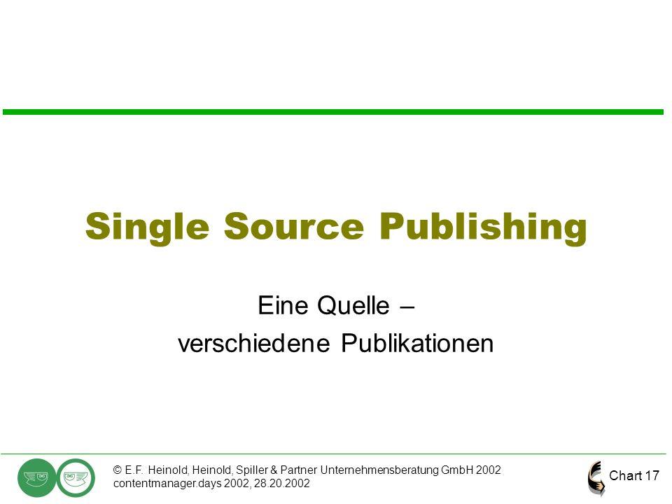 Chart 17 © E.F. Heinold, Heinold, Spiller & Partner Unternehmensberatung GmbH 2002 contentmanager.days 2002, 28.20.2002 Single Source Publishing Eine