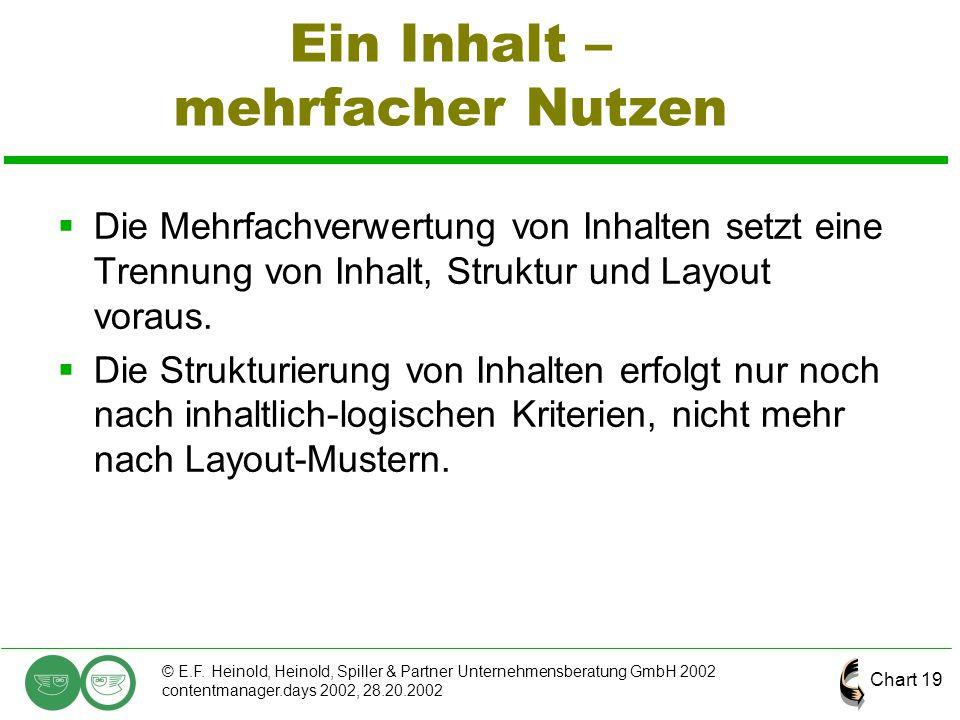 Chart 19 © E.F. Heinold, Heinold, Spiller & Partner Unternehmensberatung GmbH 2002 contentmanager.days 2002, 28.20.2002 Ein Inhalt – mehrfacher Nutzen