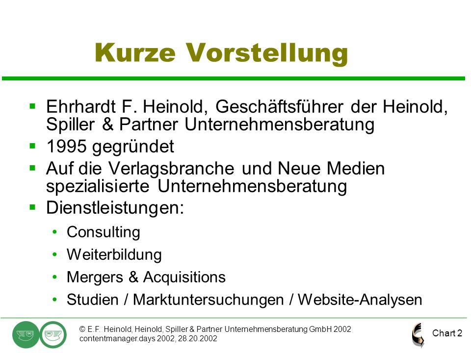 Chart 2 © E.F. Heinold, Heinold, Spiller & Partner Unternehmensberatung GmbH 2002 contentmanager.days 2002, 28.20.2002  Ehrhardt F. Heinold, Geschäft