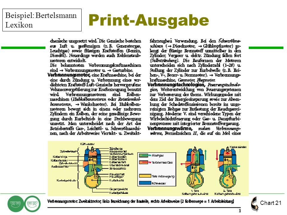 Chart 21 © E.F. Heinold, Heinold, Spiller & Partner Unternehmensberatung GmbH 2002 contentmanager.days 2002, 28.20.2002 Print-Ausgabe Beispiel: Bertel