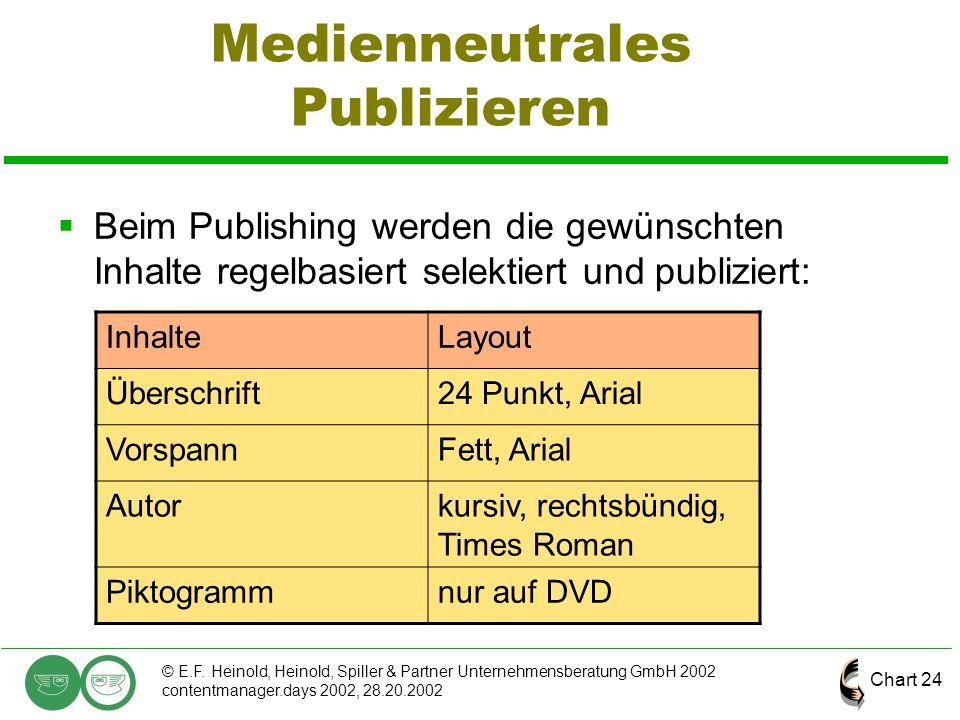 Chart 24 © E.F. Heinold, Heinold, Spiller & Partner Unternehmensberatung GmbH 2002 contentmanager.days 2002, 28.20.2002 Medienneutrales Publizieren 