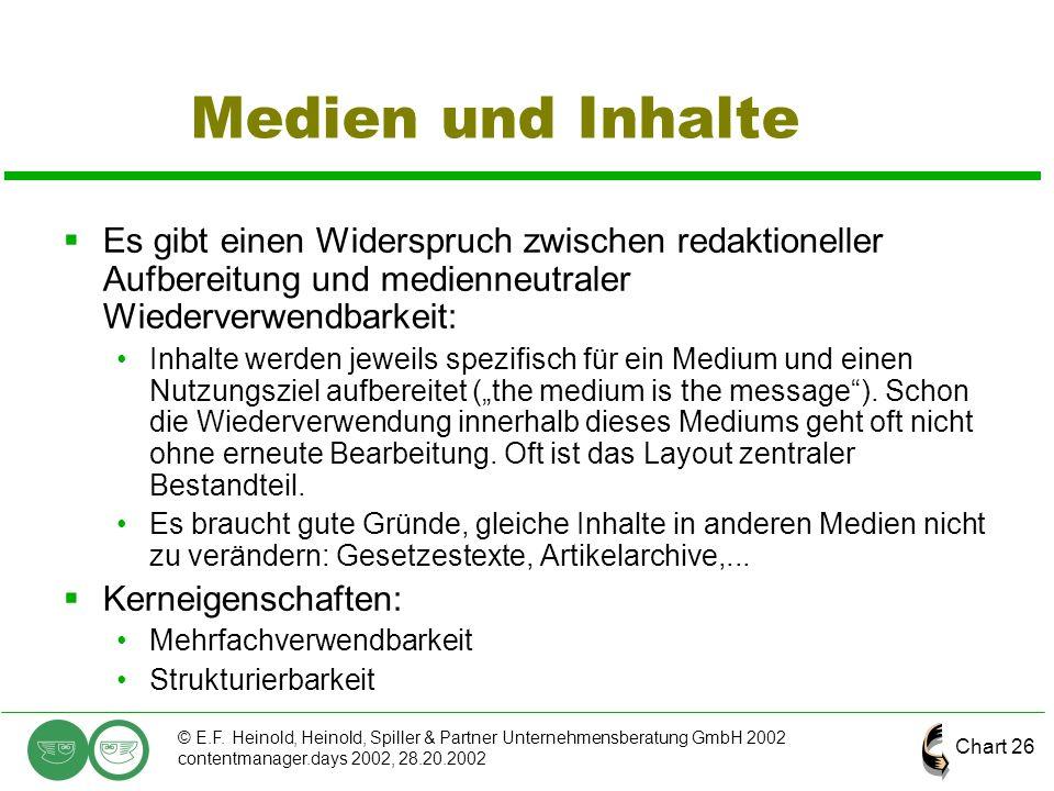 Chart 26 © E.F. Heinold, Heinold, Spiller & Partner Unternehmensberatung GmbH 2002 contentmanager.days 2002, 28.20.2002 Medien und Inhalte  Es gibt e