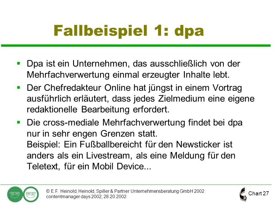 Chart 27 © E.F. Heinold, Heinold, Spiller & Partner Unternehmensberatung GmbH 2002 contentmanager.days 2002, 28.20.2002 Fallbeispiel 1: dpa  Dpa ist