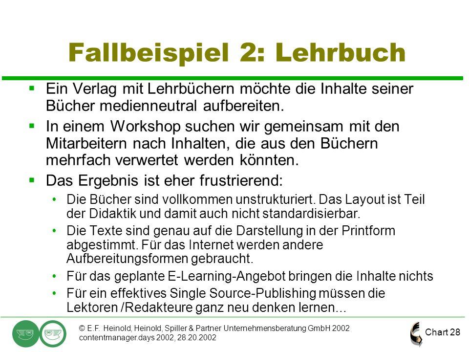 Chart 28 © E.F. Heinold, Heinold, Spiller & Partner Unternehmensberatung GmbH 2002 contentmanager.days 2002, 28.20.2002 Fallbeispiel 2: Lehrbuch  Ein