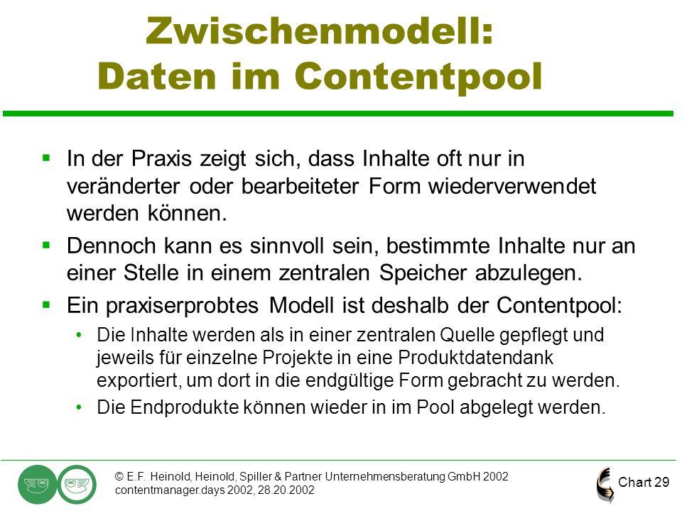 Chart 29 © E.F. Heinold, Heinold, Spiller & Partner Unternehmensberatung GmbH 2002 contentmanager.days 2002, 28.20.2002 Zwischenmodell: Daten im Conte