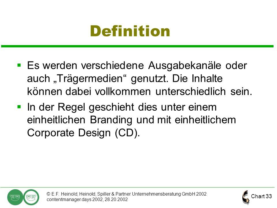 Chart 33 © E.F. Heinold, Heinold, Spiller & Partner Unternehmensberatung GmbH 2002 contentmanager.days 2002, 28.20.2002 Definition  Es werden verschi