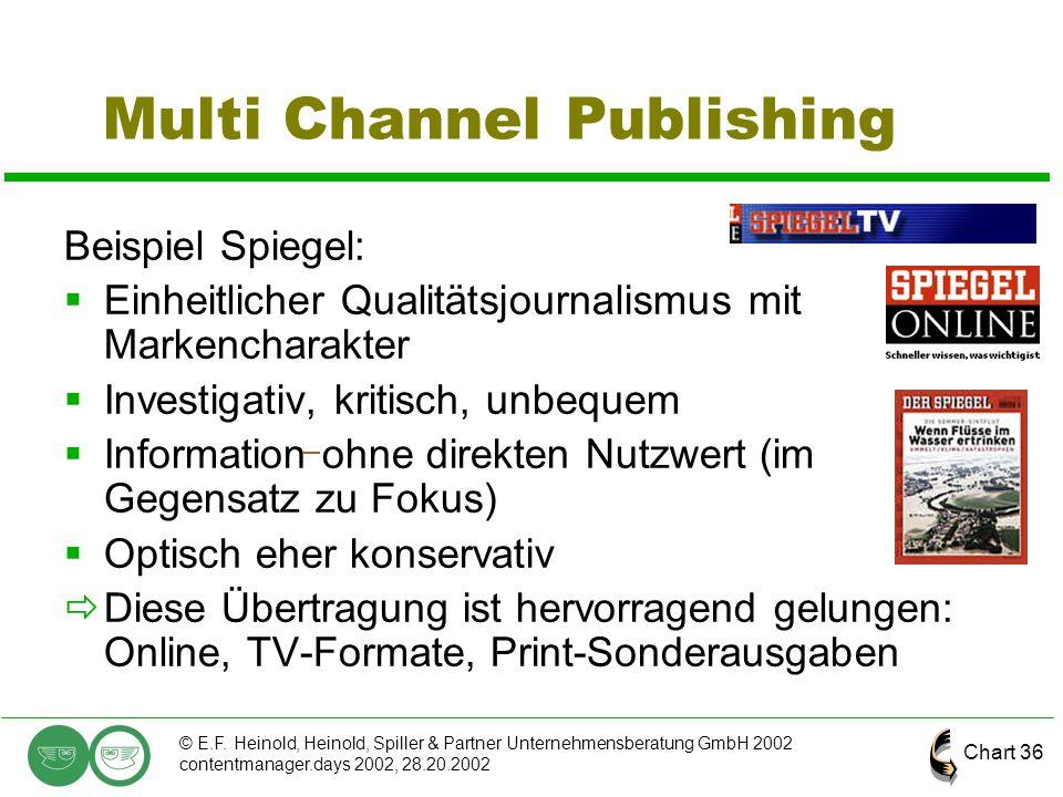 Chart 36 © E.F. Heinold, Heinold, Spiller & Partner Unternehmensberatung GmbH 2002 contentmanager.days 2002, 28.20.2002 Multi Channel Publishing Beisp