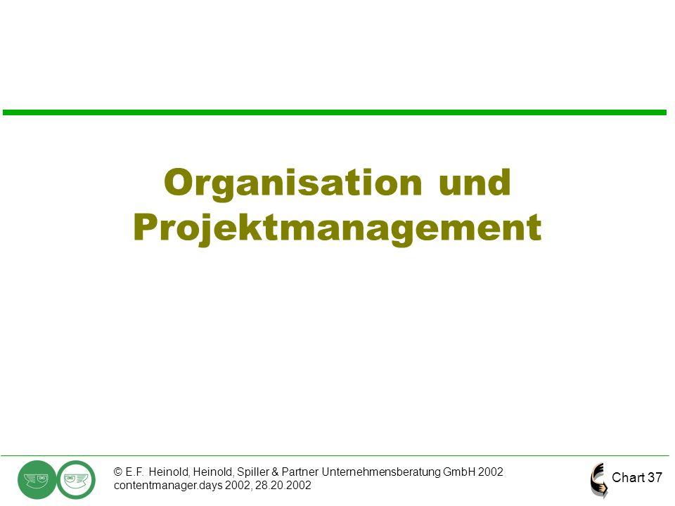 Chart 37 © E.F. Heinold, Heinold, Spiller & Partner Unternehmensberatung GmbH 2002 contentmanager.days 2002, 28.20.2002 Organisation und Projektmanage