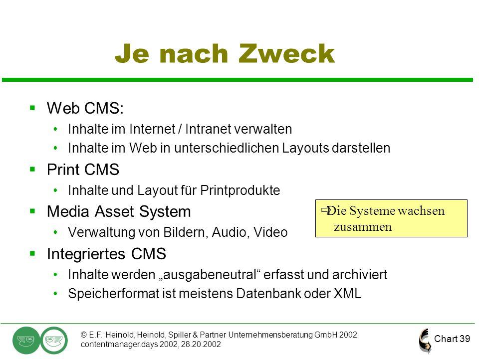 Chart 39 © E.F. Heinold, Heinold, Spiller & Partner Unternehmensberatung GmbH 2002 contentmanager.days 2002, 28.20.2002 Je nach Zweck  Web CMS: Inhal