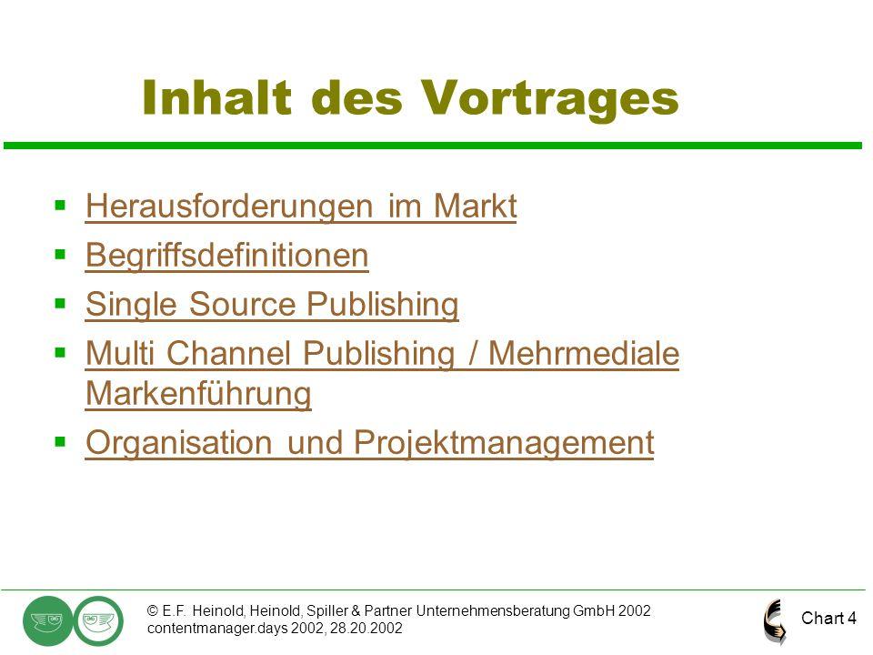 Chart 4 © E.F. Heinold, Heinold, Spiller & Partner Unternehmensberatung GmbH 2002 contentmanager.days 2002, 28.20.2002 Inhalt des Vortrages  Herausfo
