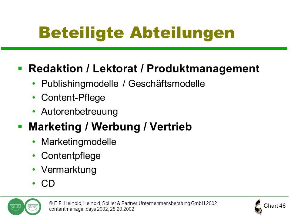 Chart 46 © E.F. Heinold, Heinold, Spiller & Partner Unternehmensberatung GmbH 2002 contentmanager.days 2002, 28.20.2002 Beteiligte Abteilungen  Redak