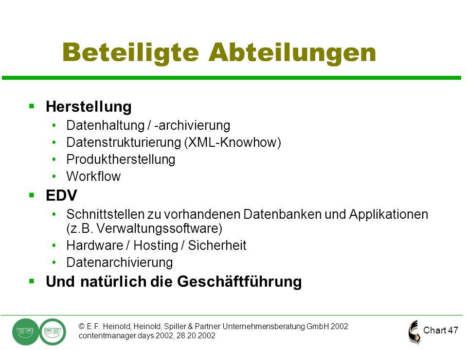 Chart 47 © E.F. Heinold, Heinold, Spiller & Partner Unternehmensberatung GmbH 2002 contentmanager.days 2002, 28.20.2002 Beteiligte Abteilungen  Herst