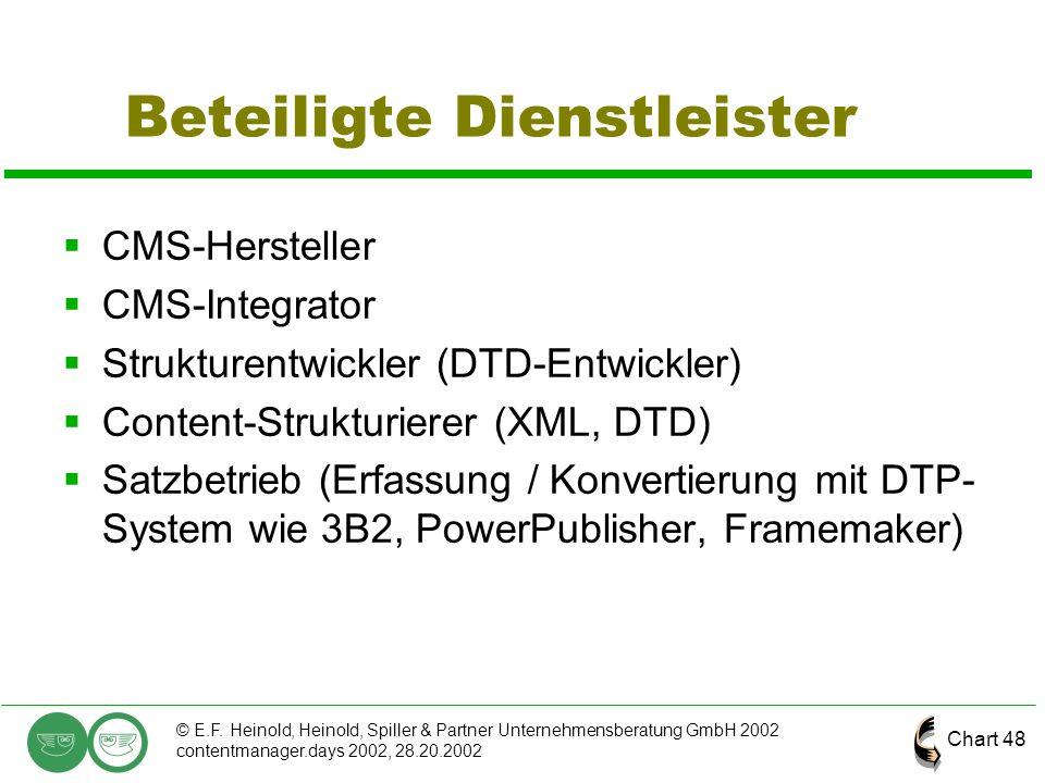 Chart 48 © E.F. Heinold, Heinold, Spiller & Partner Unternehmensberatung GmbH 2002 contentmanager.days 2002, 28.20.2002 Beteiligte Dienstleister  CMS