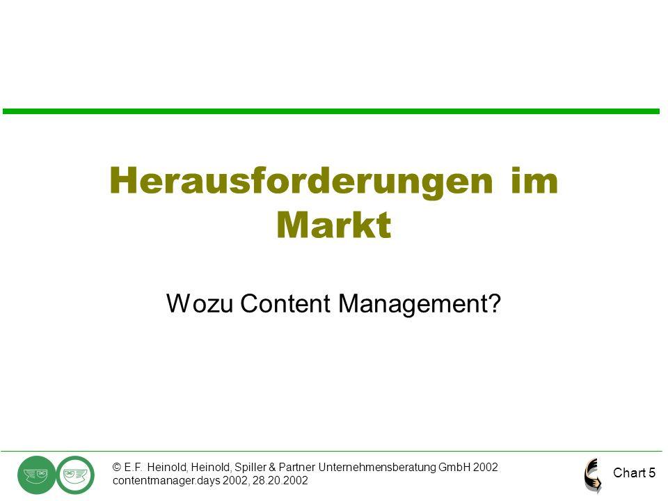 Chart 5 © E.F. Heinold, Heinold, Spiller & Partner Unternehmensberatung GmbH 2002 contentmanager.days 2002, 28.20.2002 Herausforderungen im Markt Wozu