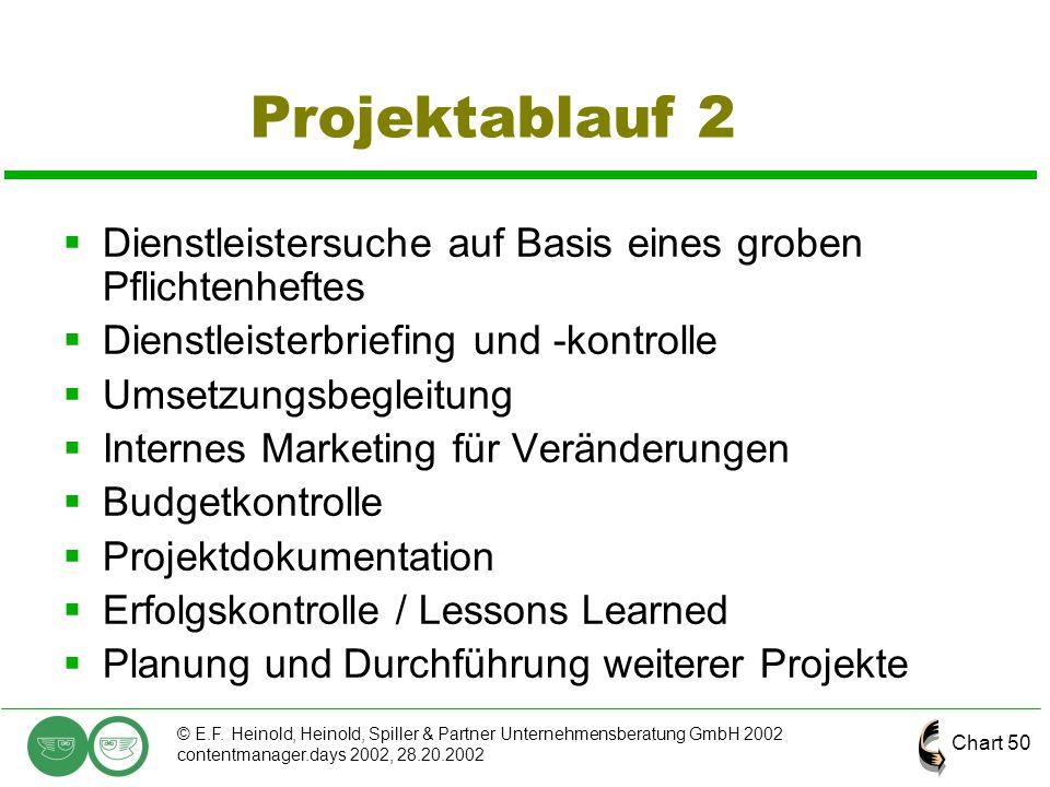 Chart 50 © E.F. Heinold, Heinold, Spiller & Partner Unternehmensberatung GmbH 2002 contentmanager.days 2002, 28.20.2002 Projektablauf 2  Dienstleiste