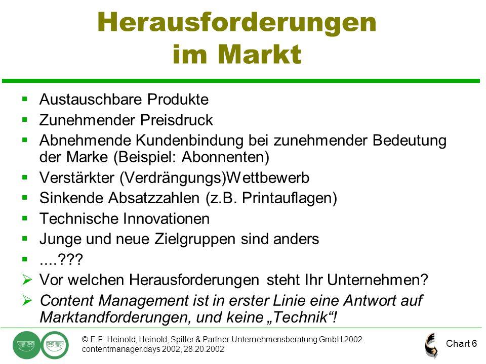 Chart 6 © E.F. Heinold, Heinold, Spiller & Partner Unternehmensberatung GmbH 2002 contentmanager.days 2002, 28.20.2002 Herausforderungen im Markt  Au