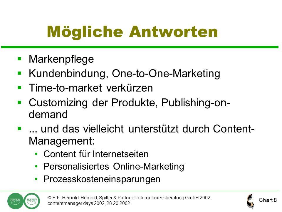 Chart 8 © E.F. Heinold, Heinold, Spiller & Partner Unternehmensberatung GmbH 2002 contentmanager.days 2002, 28.20.2002 Mögliche Antworten  Markenpfle