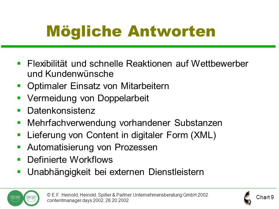 Chart 9 © E.F. Heinold, Heinold, Spiller & Partner Unternehmensberatung GmbH 2002 contentmanager.days 2002, 28.20.2002 Mögliche Antworten  Flexibilit