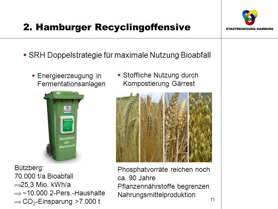 2. Hamburger Recyclingoffensive 11  SRH Doppelstrategie für maximale Nutzung Bioabfall  Energieerzeugung in Fermentationsanlagen  Stoffliche Nutzun