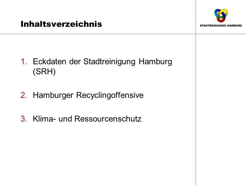 Inhaltsverzeichnis 1.Eckdaten der Stadtreinigung Hamburg (SRH) 2.Hamburger Recyclingoffensive 3.Klima- und Ressourcenschutz