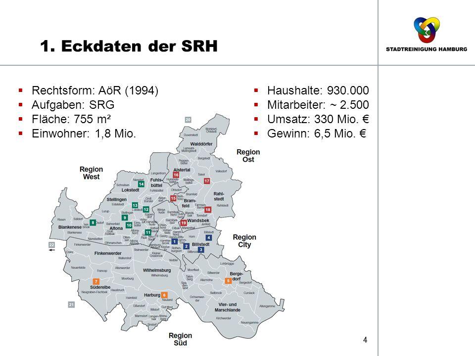 4 4  Haushalte: 930.000  Mitarbeiter: ~ 2.500  Umsatz: 330 Mio. €  Gewinn: 6,5 Mio. €  Rechtsform: AöR (1994)  Aufgaben: SRG  Fläche: 755 m² 
