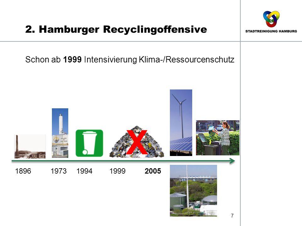 2. Hamburger Recyclingoffensive 7 Schon ab 1999 Intensivierung Klima-/Ressourcenschutz 18961973199419992005 X
